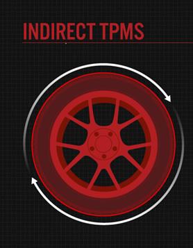 Indirect TPMS